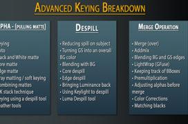 advanced keying breakdown2